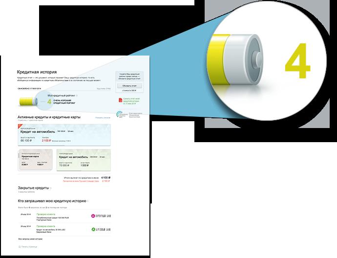 как заказать кредитную историю в сбербанке онлайн заполнение анкеты в сбербанке на кредит онлайн