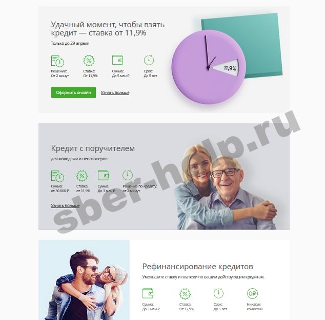 Алгоритм оформления заявки на кредит наличными в Сбербанке