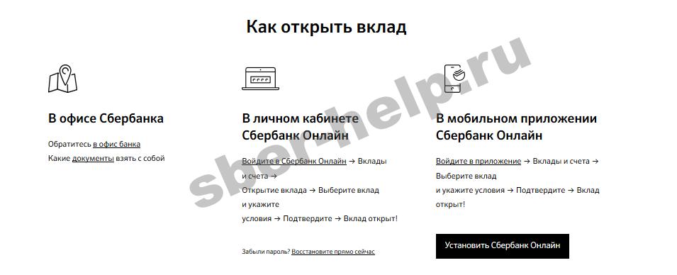 Условия вклада «Без паспорта» в Сбербанке