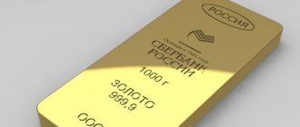 Курс золота на сегодня в Сбербанке России