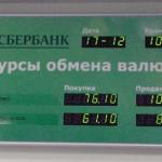 Курс валют на сегодня в Сбербанке