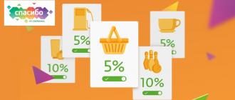 Что входит в категорию «Транспорт» в сервисе «Спасибо» от Сбербанка: обзор расходов